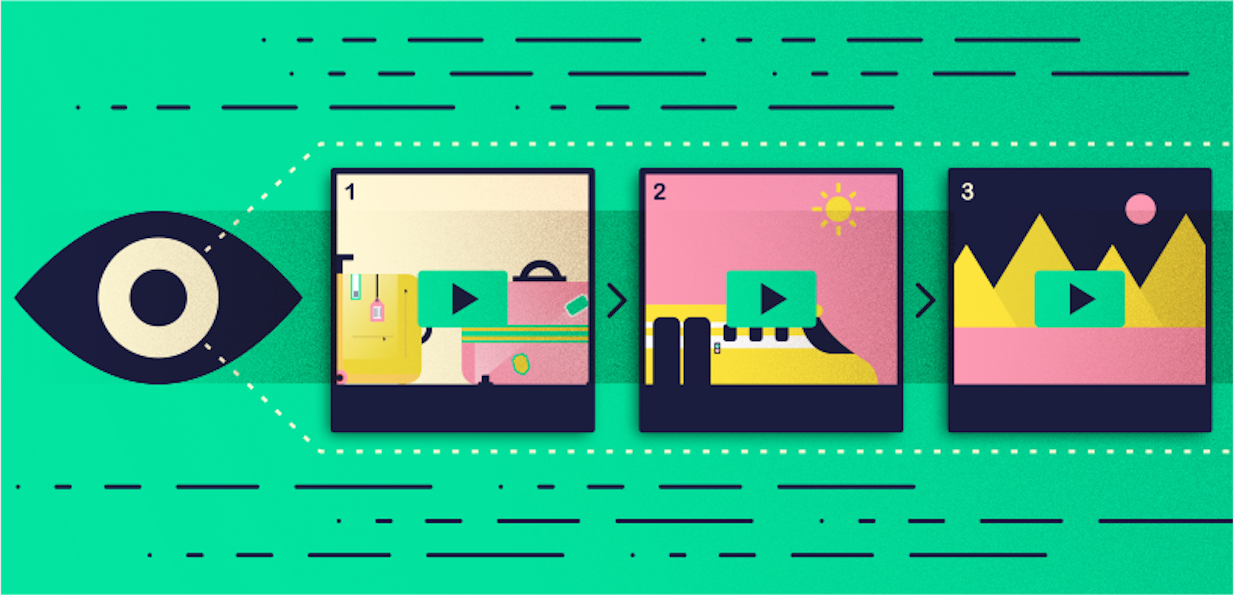 programmatic video ads