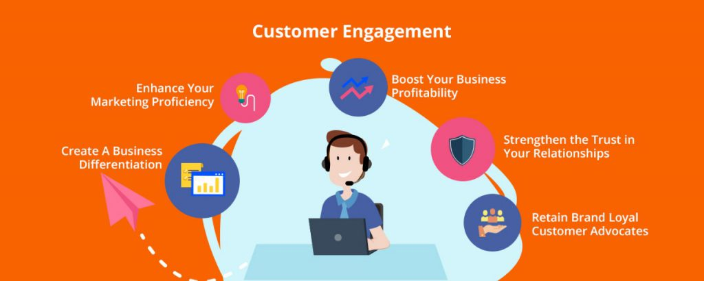 What is customer engagement marketing and how it benefits your business