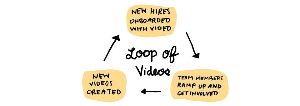 Add some personality to your job-specific personalized video